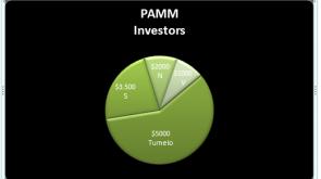 PAMM account